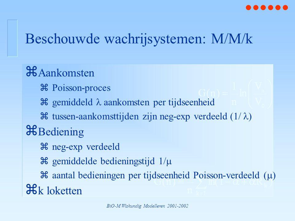 Beschouwde wachrijsystemen: M/M/k