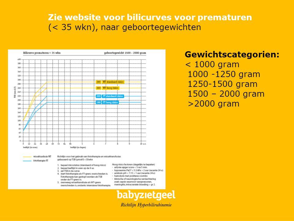 Zie website voor bilicurves voor prematuren