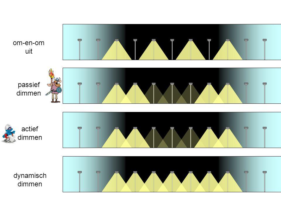 om-en-om uit passief dimmen actief dimmen dynamisch dimmen