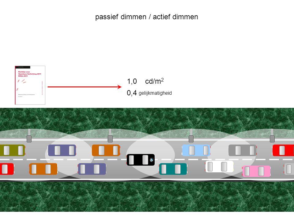 passief dimmen / actief dimmen