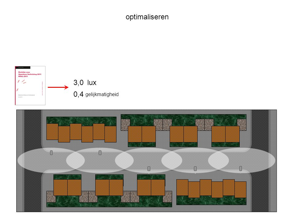 optimaliseren 3,0 lux 0,4 gelijkmatigheid