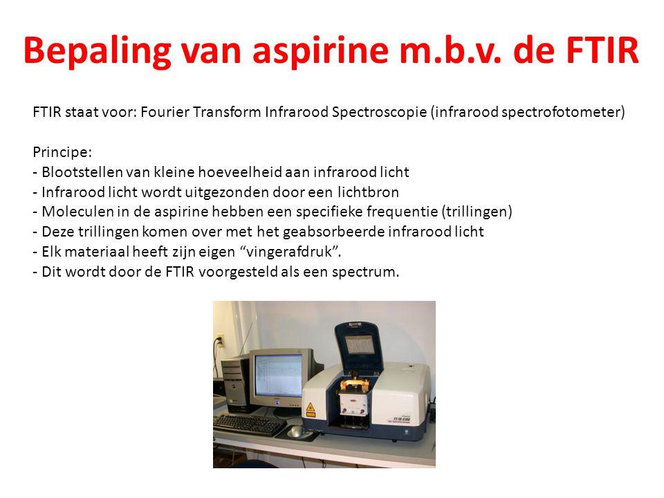 Bepaling van aspirine m.b.v. de FTIR