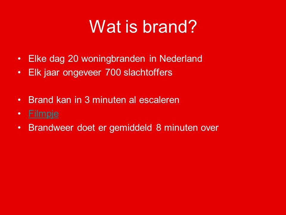 Wat is brand Elke dag 20 woningbranden in Nederland