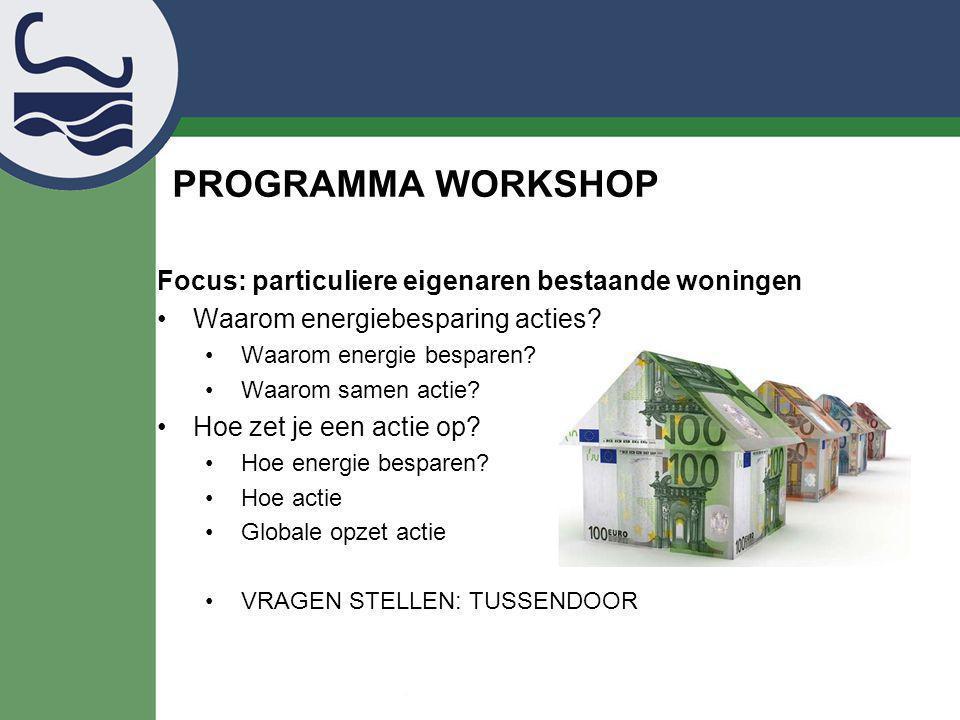 Programma workshop Focus: particuliere eigenaren bestaande woningen