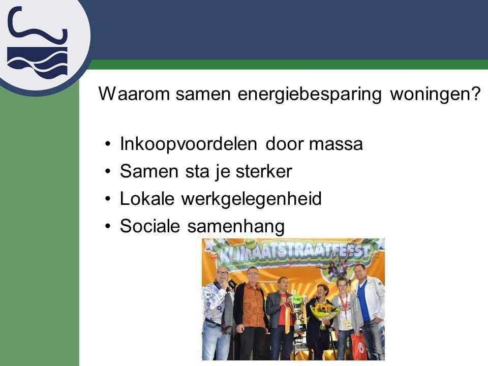 Waarom samen energiebesparing woningen