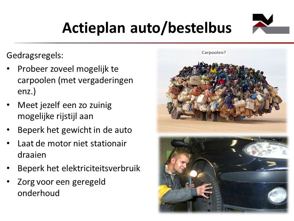 Actieplan auto/bestelbus