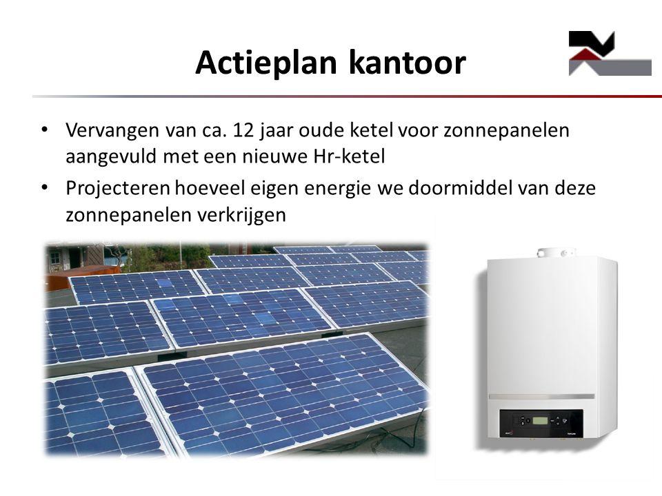 Actieplan kantoor Vervangen van ca. 12 jaar oude ketel voor zonnepanelen aangevuld met een nieuwe Hr-ketel.