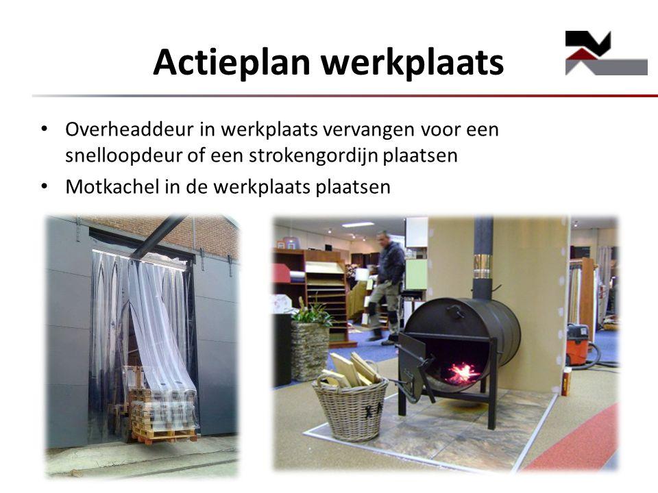 Actieplan werkplaats Overheaddeur in werkplaats vervangen voor een snelloopdeur of een strokengordijn plaatsen.