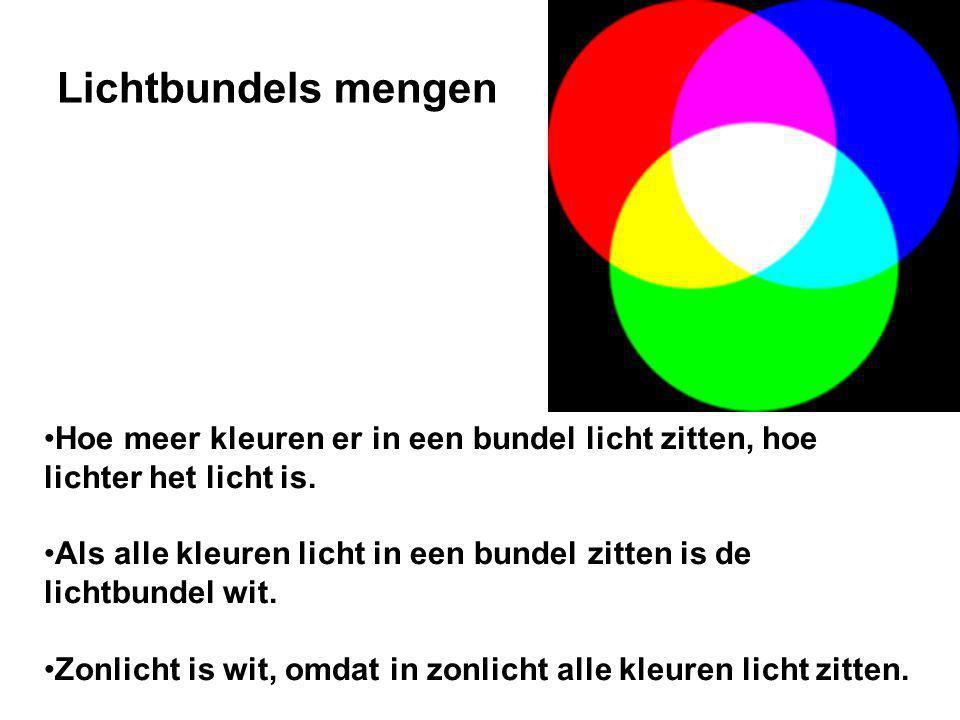 Lichtbundels mengen Hoe meer kleuren er in een bundel licht zitten, hoe lichter het licht is.