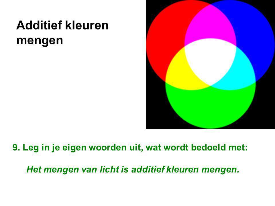 Additief kleuren mengen