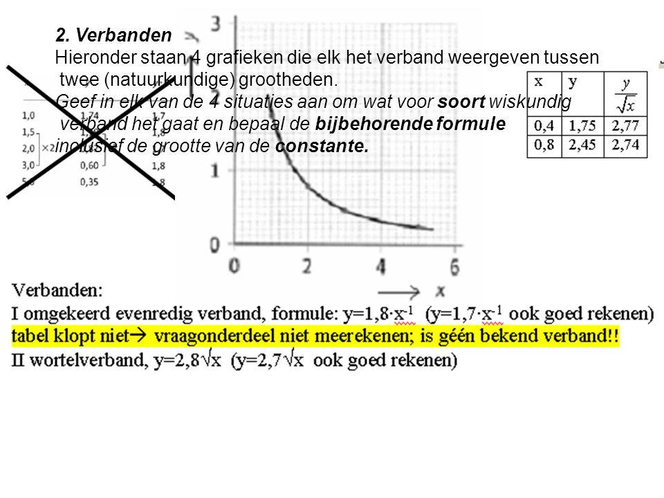 2. Verbanden Hieronder staan 4 grafieken die elk het verband weergeven tussen. twee (natuurkundige) grootheden.