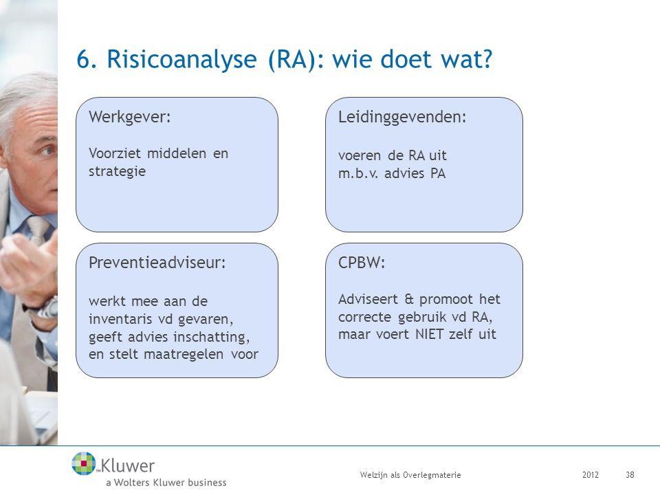 6. Risicoanalyse (RA): wie doet wat