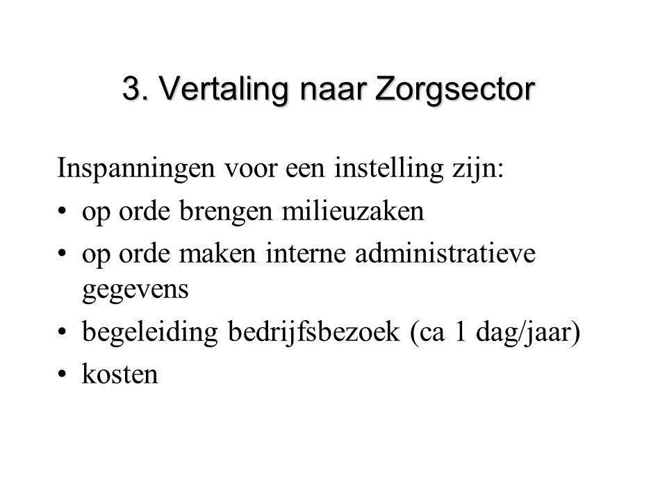 3. Vertaling naar Zorgsector