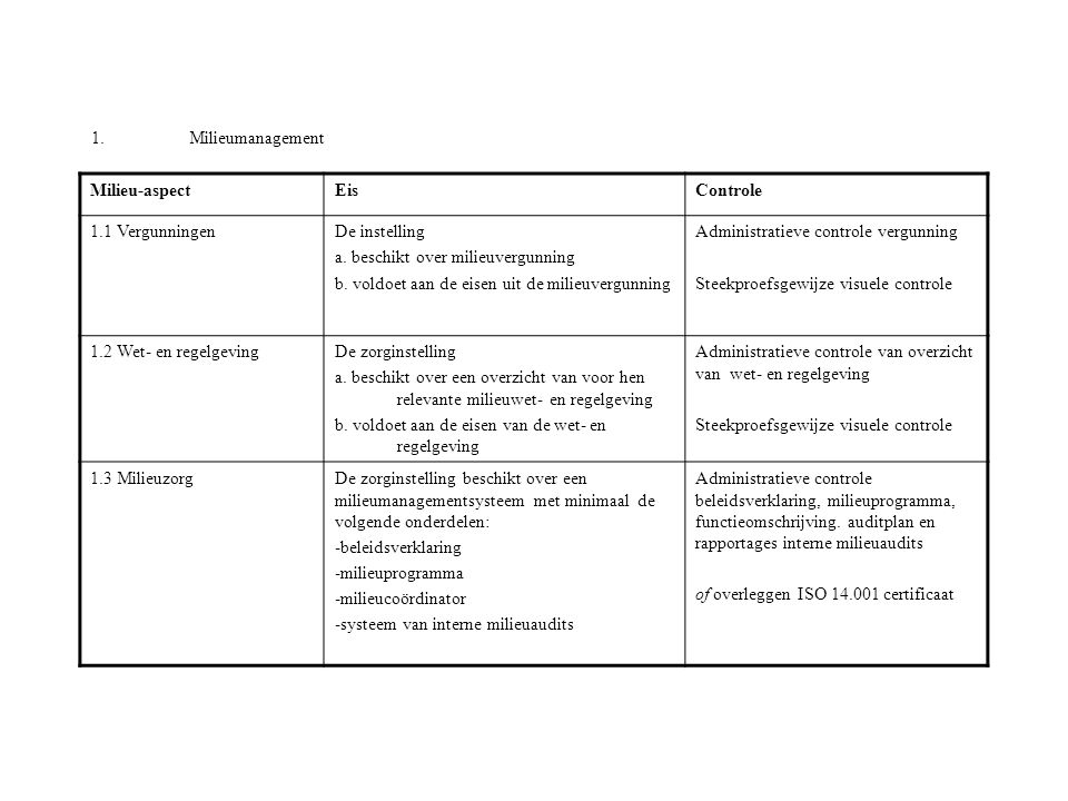 Milieumanagement Milieu-aspect. Eis. Controle. 1.1 Vergunningen. De instelling. a. beschikt over milieuvergunning.