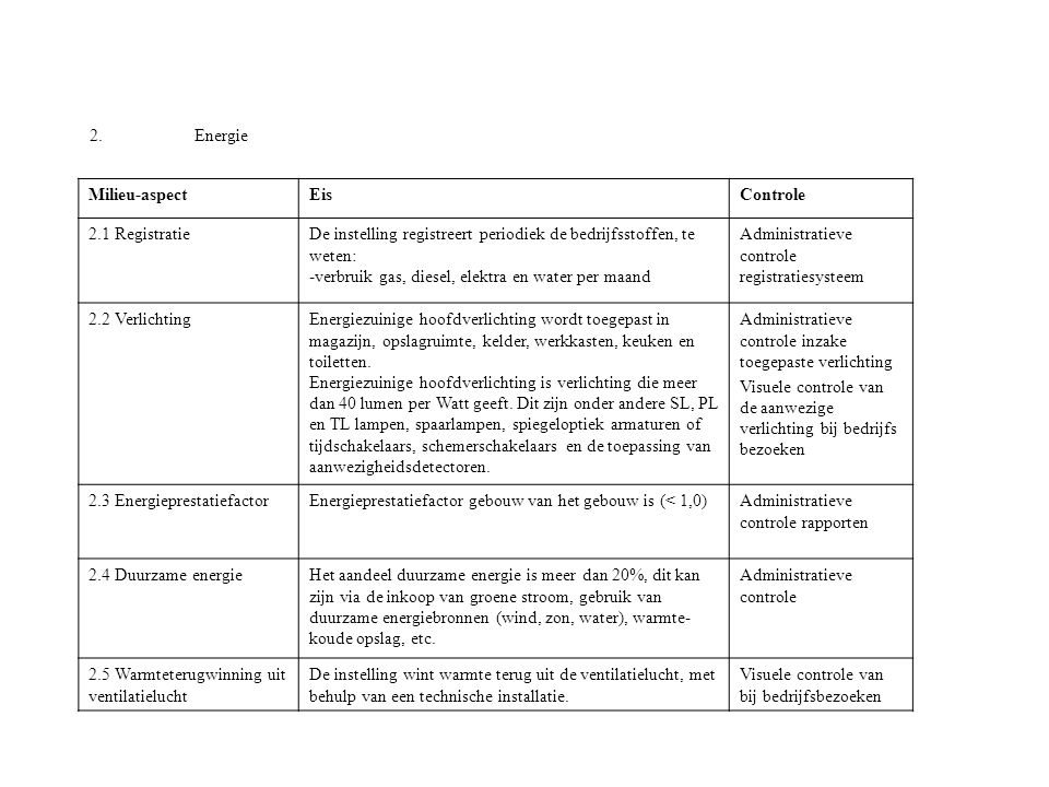 2. Energie Milieu-aspect. Eis. Controle. 2.1 Registratie. De instelling registreert periodiek de bedrijfsstoffen, te weten: