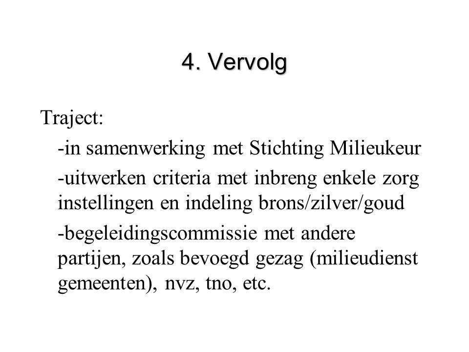 4. Vervolg Traject: -in samenwerking met Stichting Milieukeur