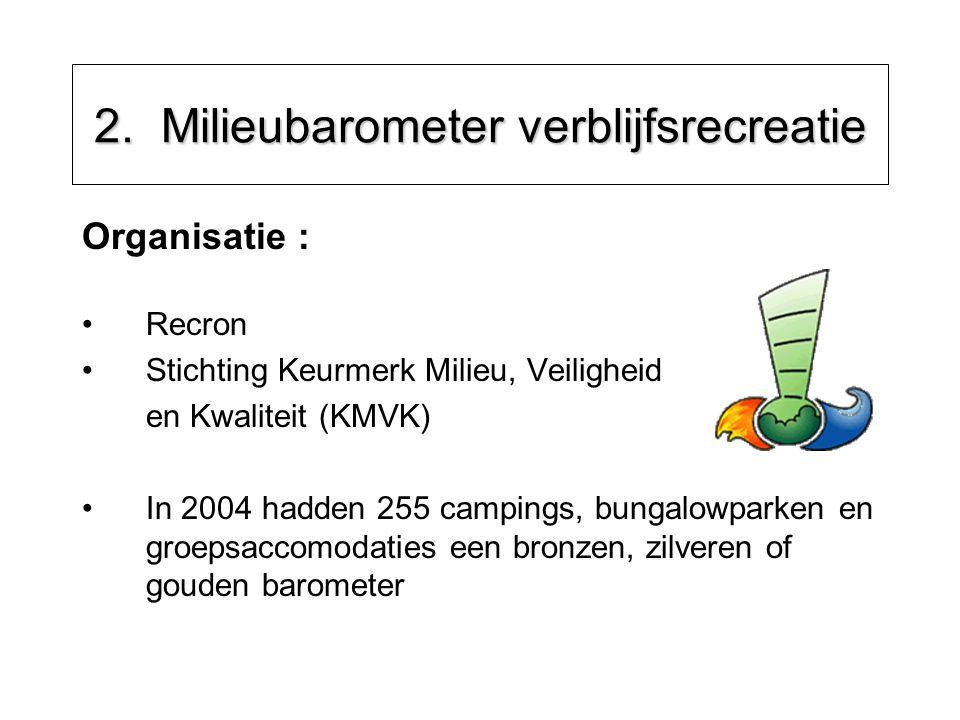 2. Milieubarometer verblijfsrecreatie