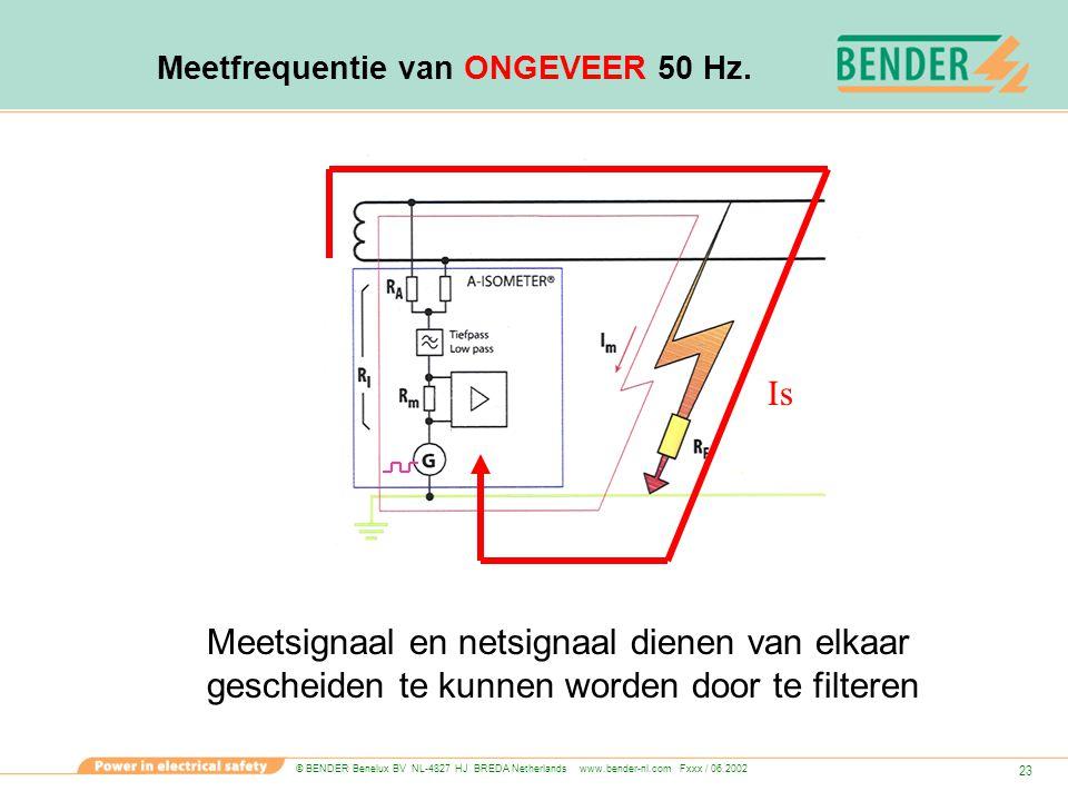 Meetfrequentie van ONGEVEER 50 Hz.