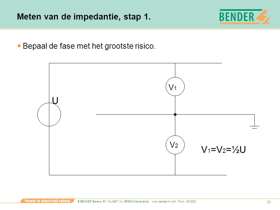 Meten van de impedantie, stap 1.
