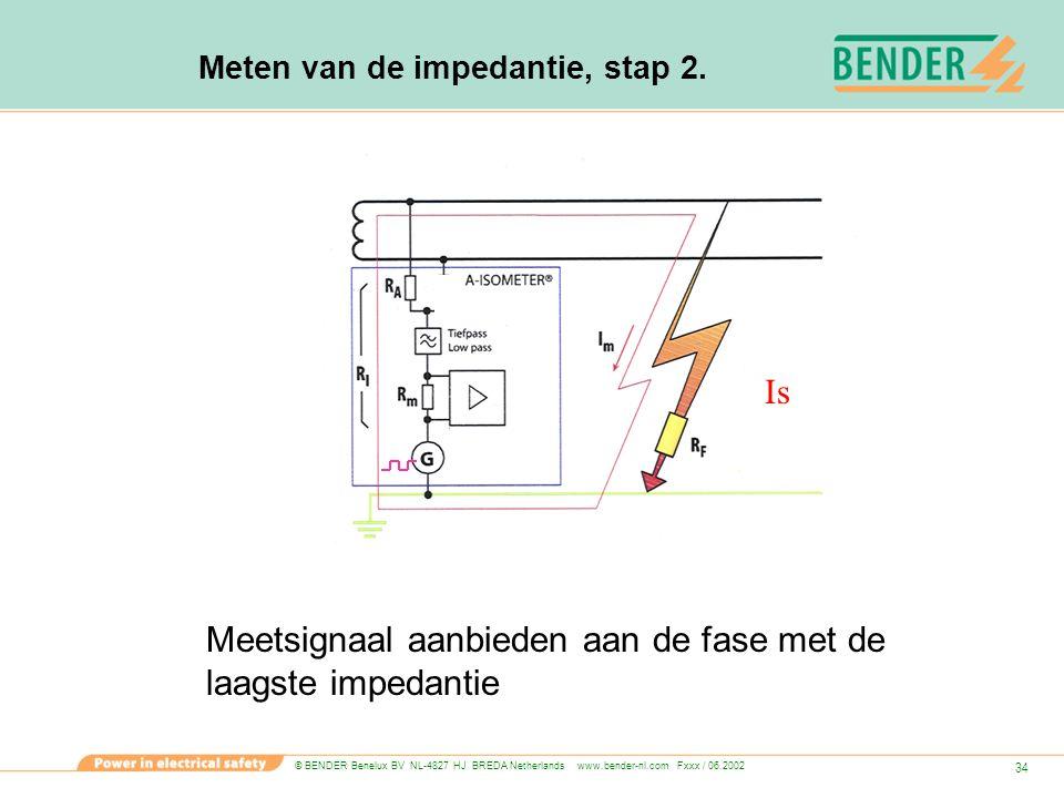 Meten van de impedantie, stap 2.