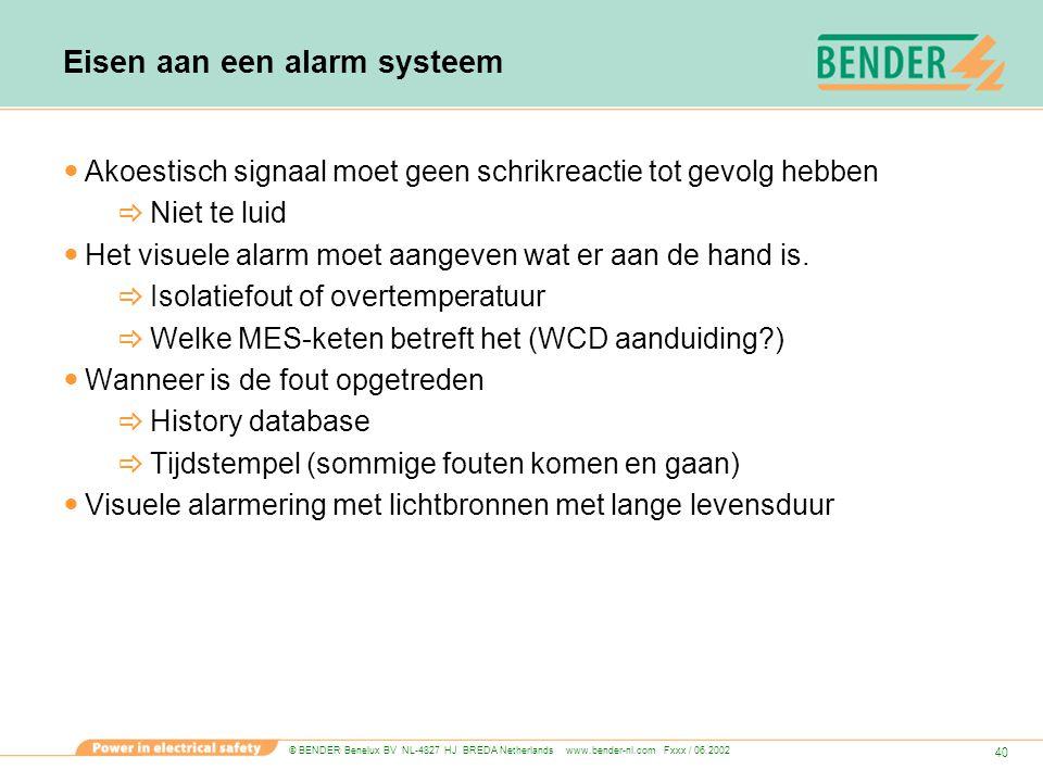 Eisen aan een alarm systeem