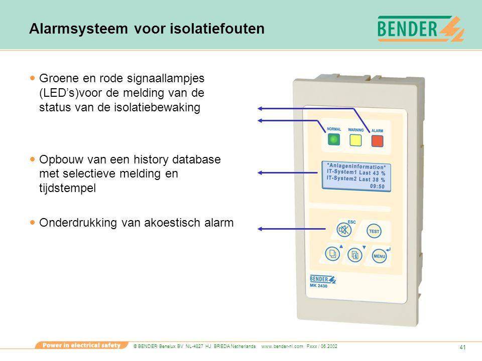 Alarmsysteem voor isolatiefouten