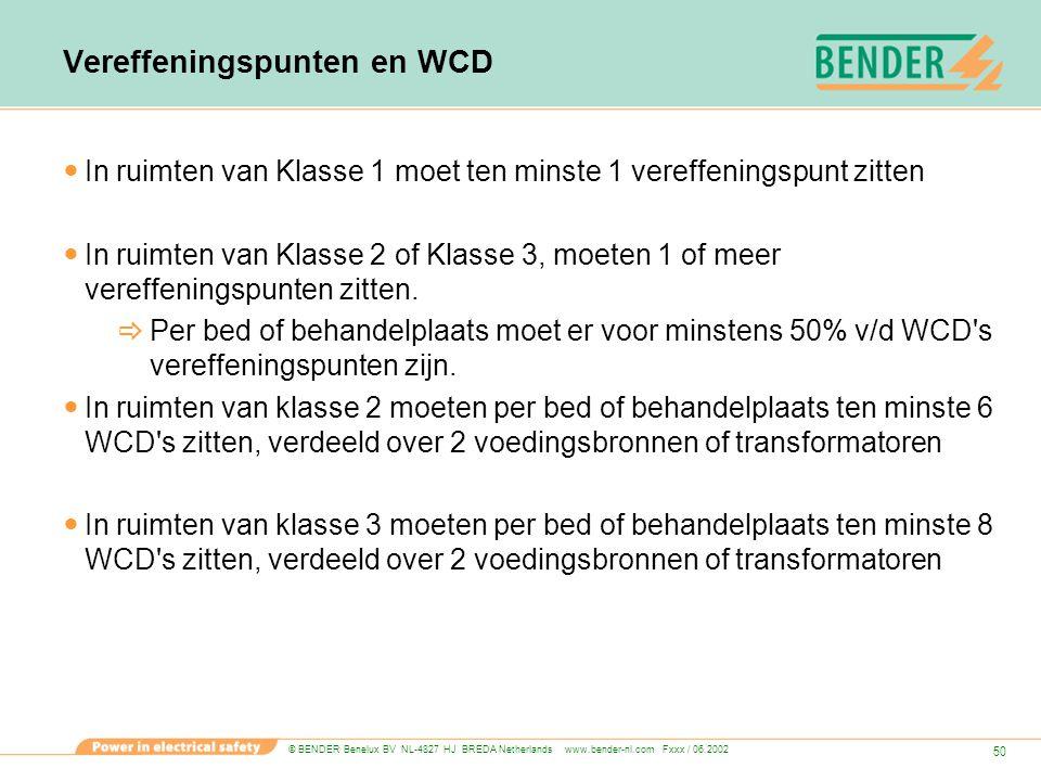 Vereffeningspunten en WCD