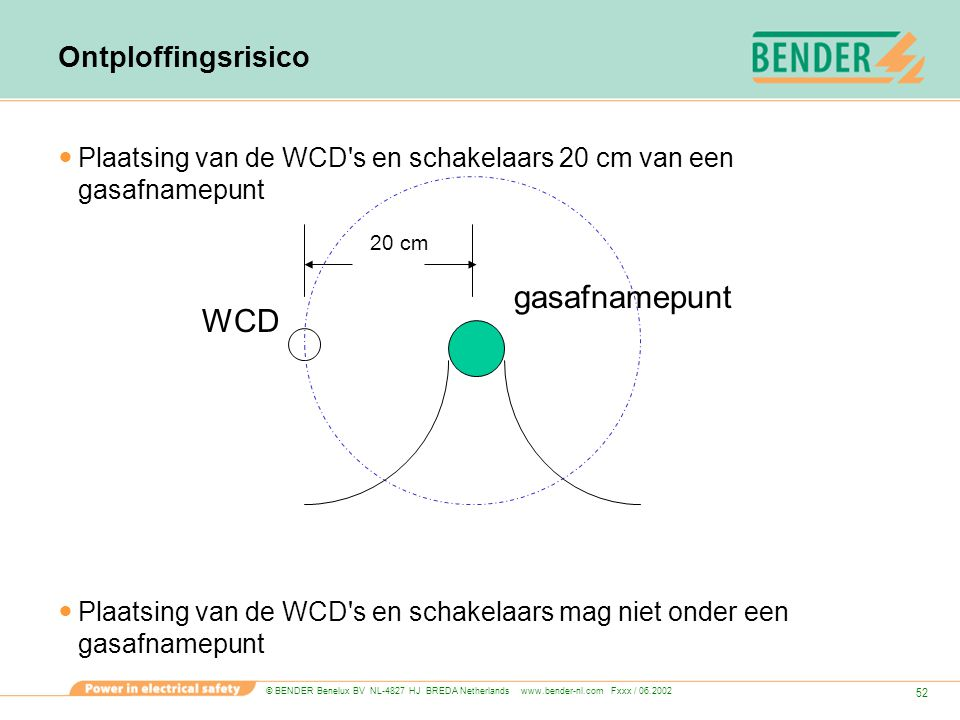 gasafnamepunt WCD Ontploffingsrisico