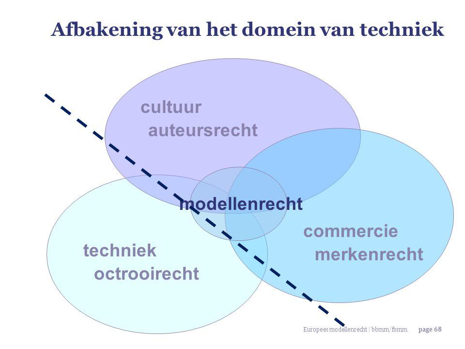Afbakening van het domein van techniek