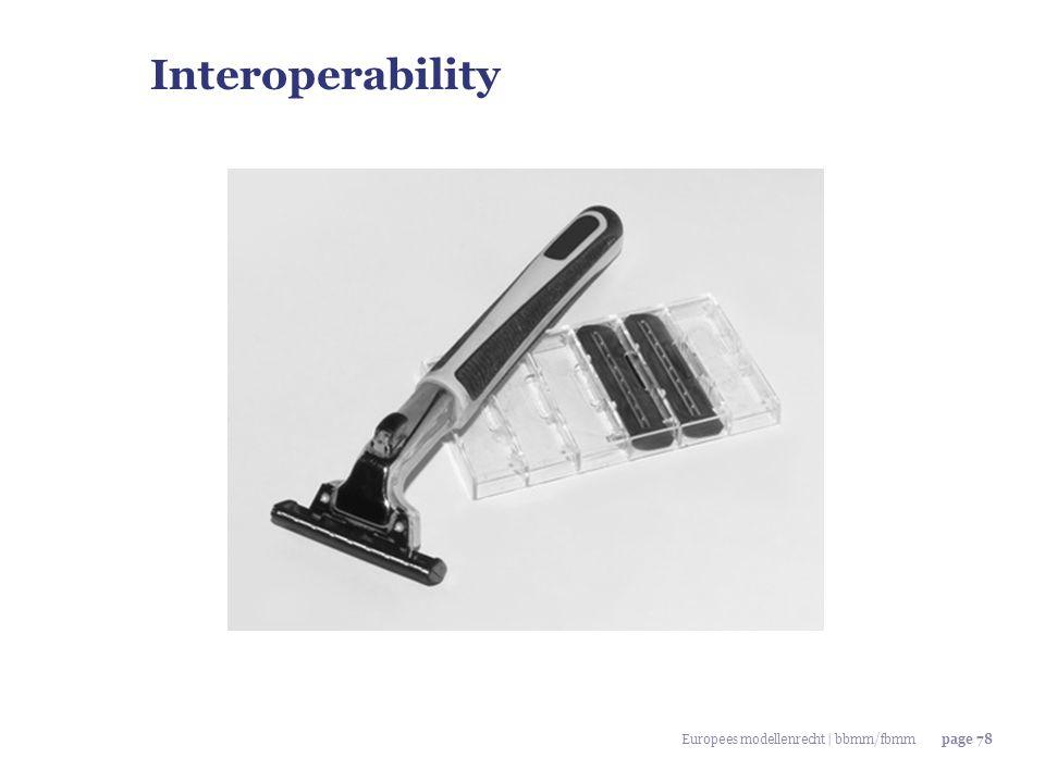 Interoperability Europees modellenrecht | bbmm/fbmm