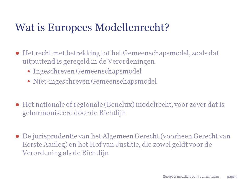 Wat is Europees Modellenrecht