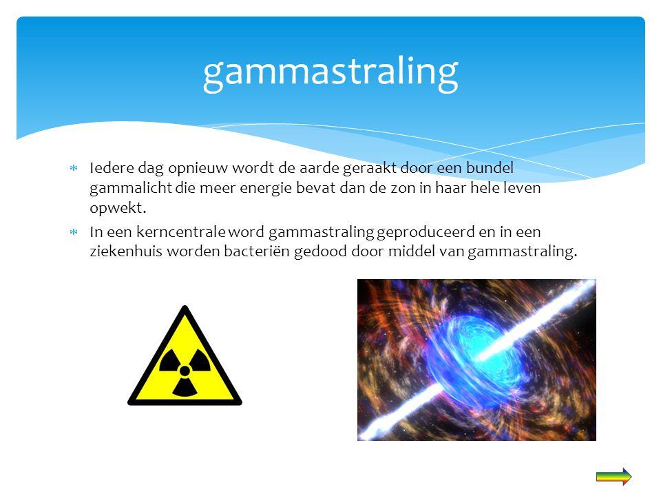 gammastraling Iedere dag opnieuw wordt de aarde geraakt door een bundel gammalicht die meer energie bevat dan de zon in haar hele leven opwekt.