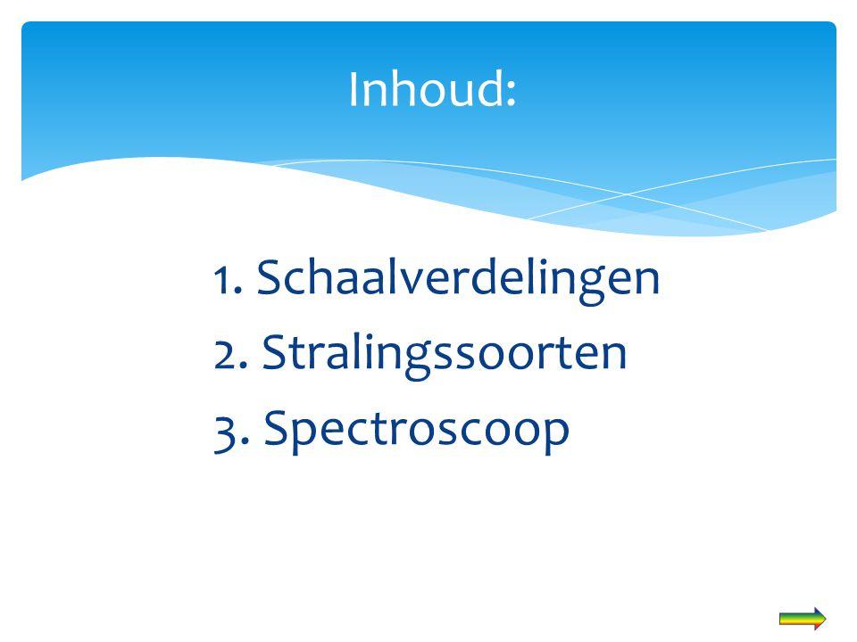 Inhoud: 1. Schaalverdelingen 2. Stralingssoorten 3. Spectroscoop