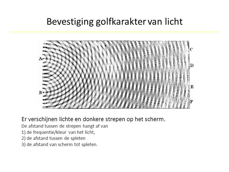 Bevestiging golfkarakter van licht