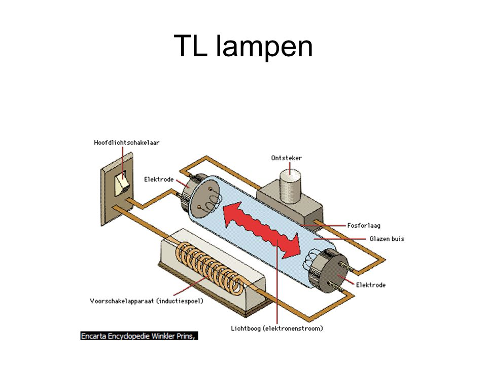 TL lampen Applet