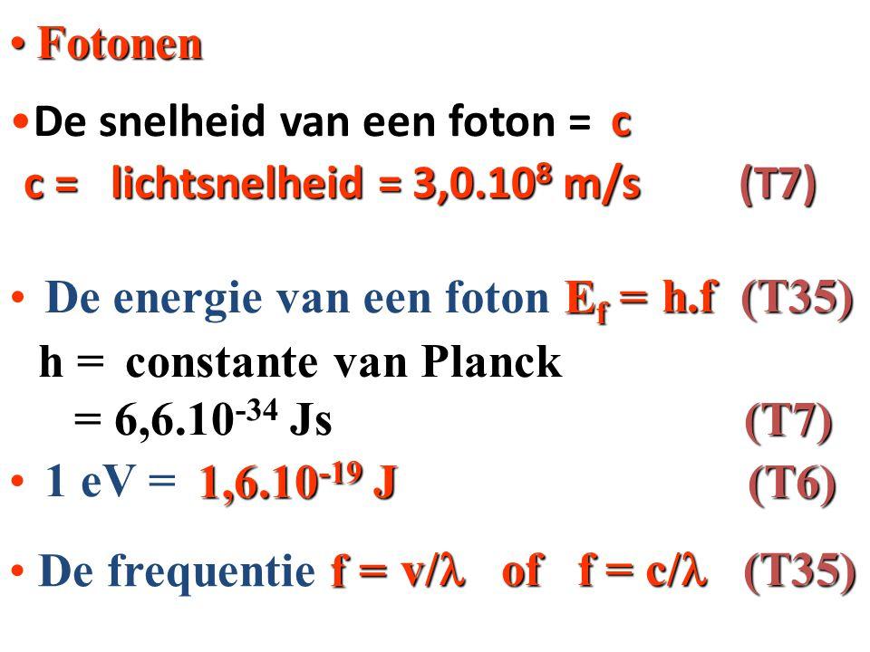 De snelheid van een foton =