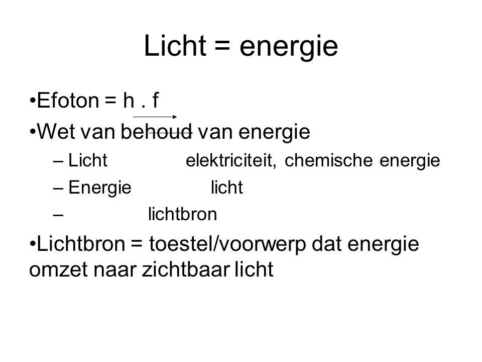 Licht = energie Efoton = h . f Wet van behoud van energie