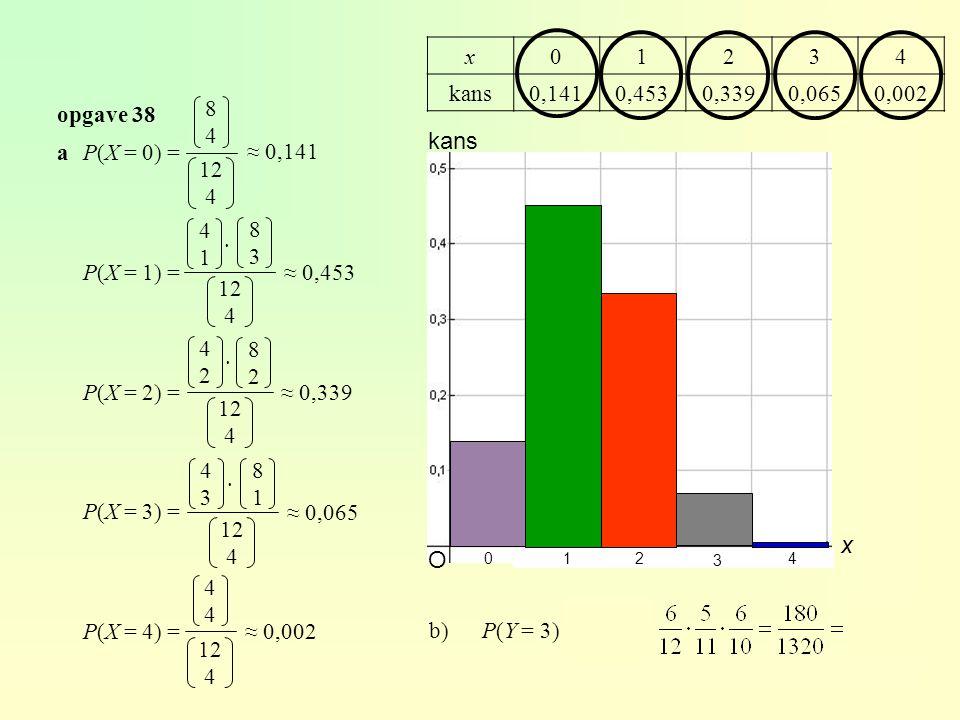 x 1. 2. 3. 4. kans. 0,141. 0,453. 0,339. 0,065. 0,002. opgave 38. 8. 4. kans. a P(X = 0) =
