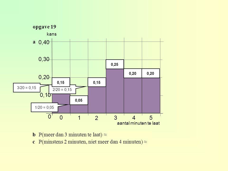 opgave 19 kans. a. 0,40. 0,30. 0,25. 0,20. 0,20. 0,20. 0,15. 0,15. 3/20 = 0,15. 2/20 = 0,15.