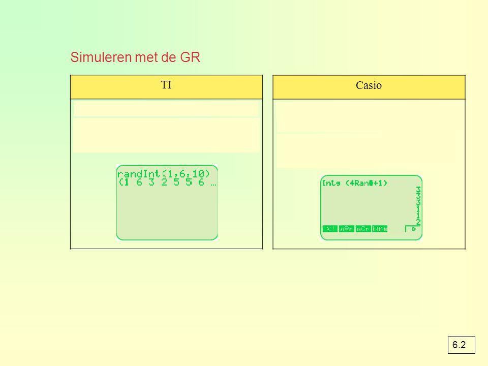 Simuleren met de GR TI MATH-PRB-menu  randInt