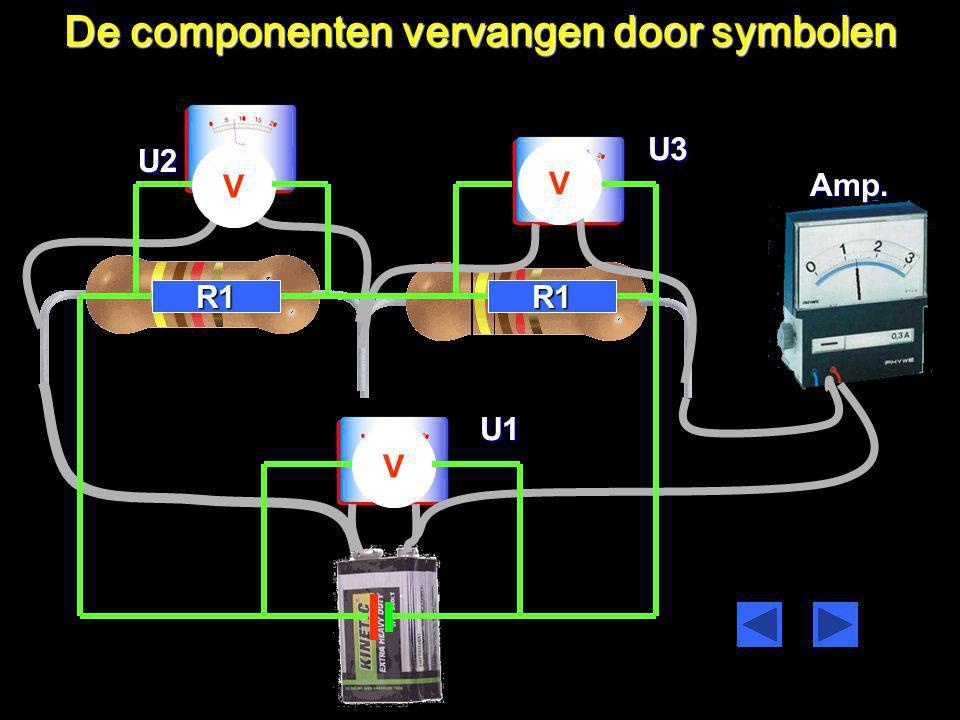 De componenten vervangen door symbolen