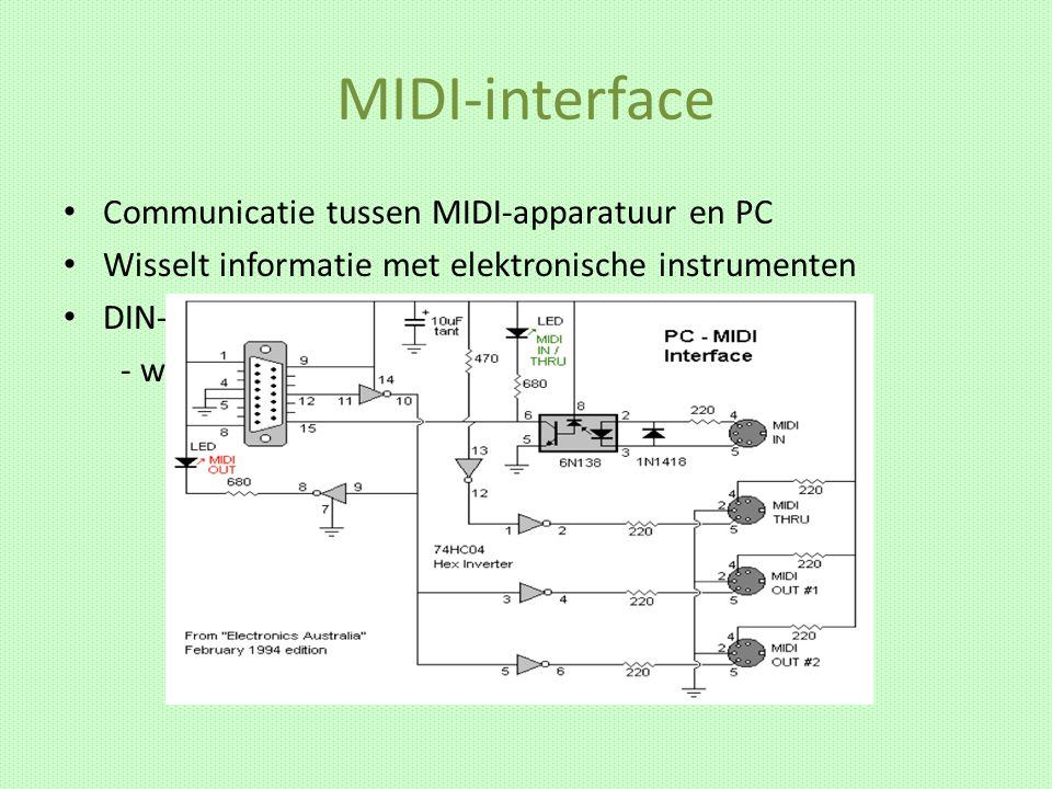 MIDI-interface Communicatie tussen MIDI-apparatuur en PC