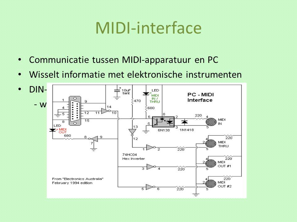 MIDI-interface Communicatie tussen MIDI-apparatuur en PC