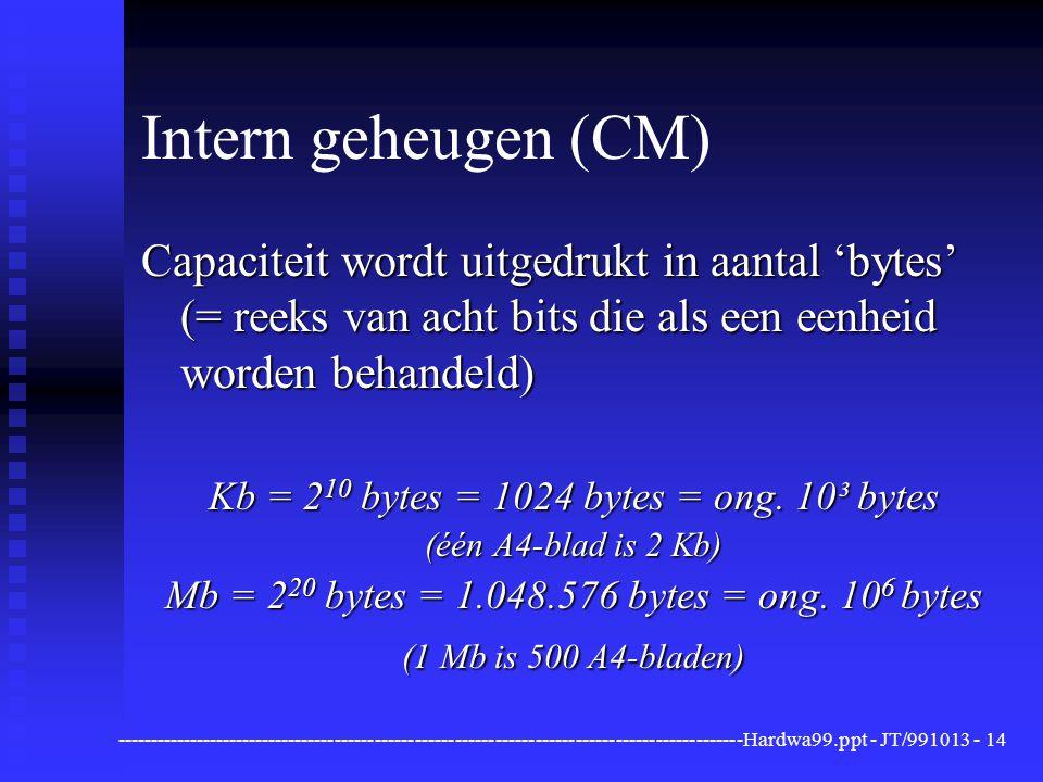 Intern geheugen (CM) Capaciteit wordt uitgedrukt in aantal 'bytes' (= reeks van acht bits die als een eenheid worden behandeld)