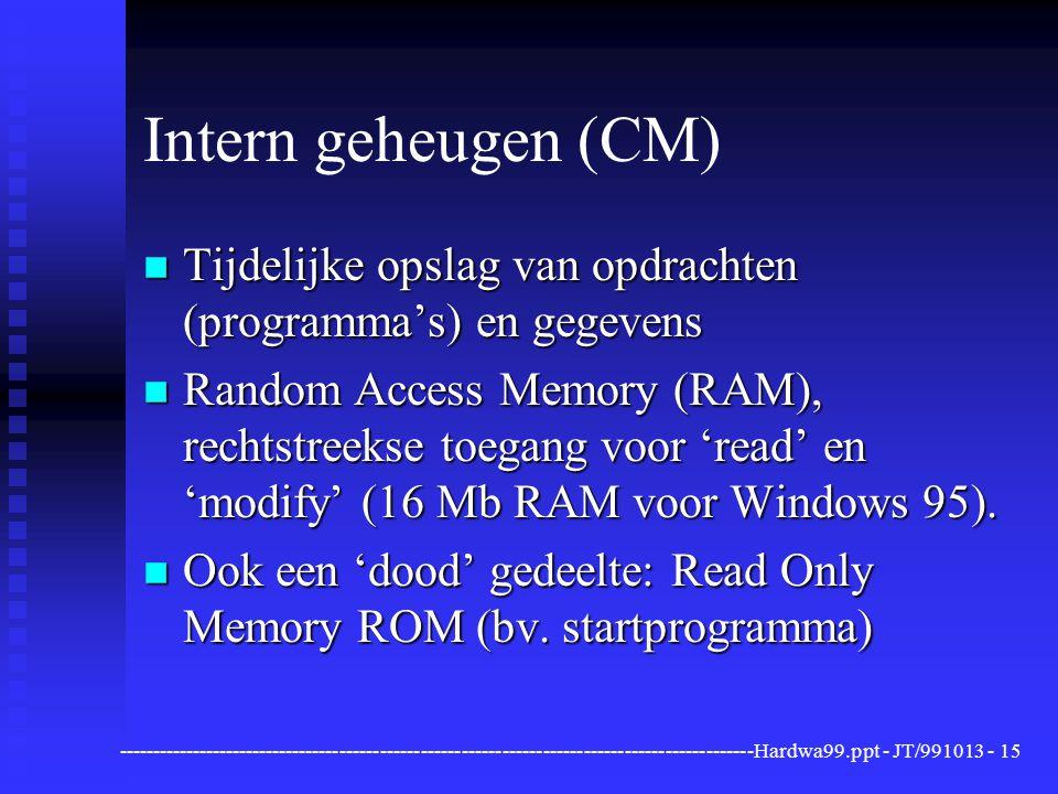 Intern geheugen (CM) Tijdelijke opslag van opdrachten (programma's) en gegevens.