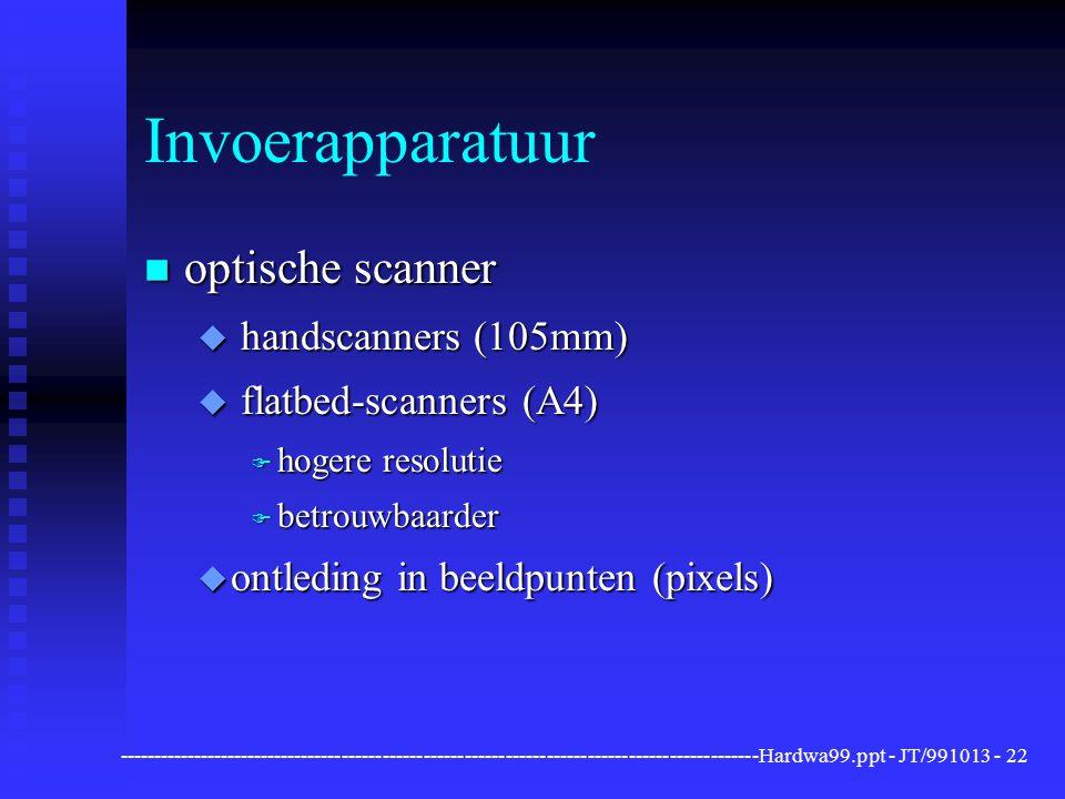 Invoerapparatuur optische scanner handscanners (105mm)