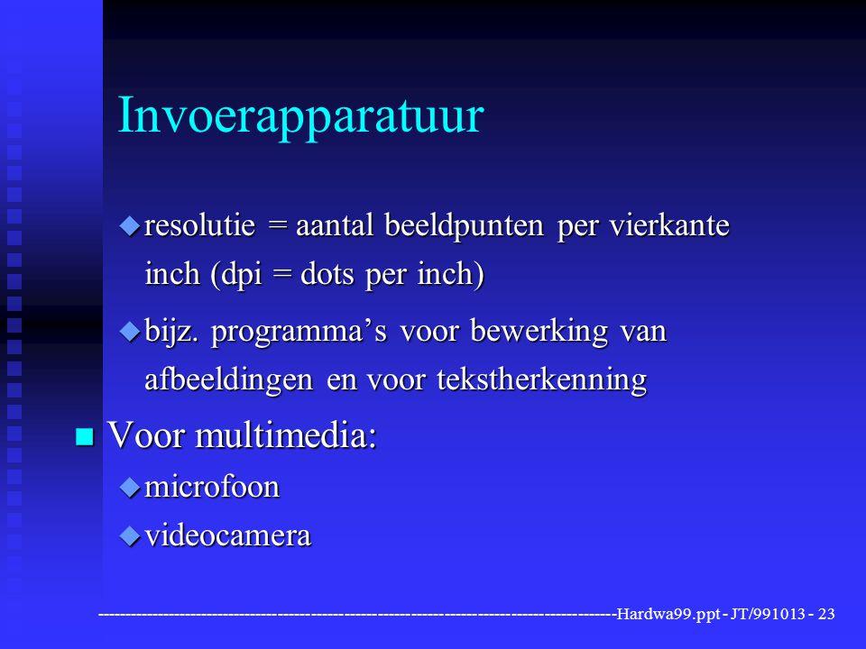 Invoerapparatuur Voor multimedia: