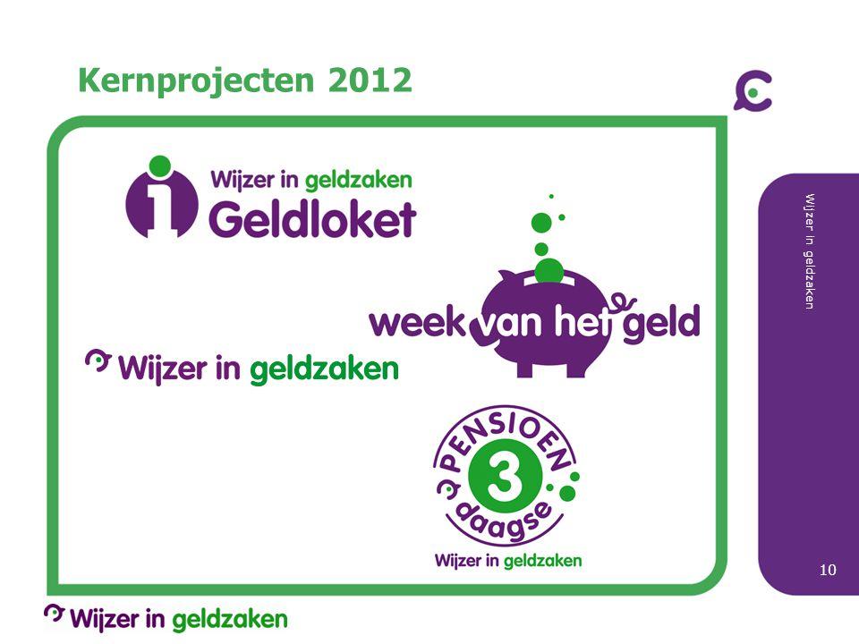 Kernprojecten 2012 Wijzer in geldzaken
