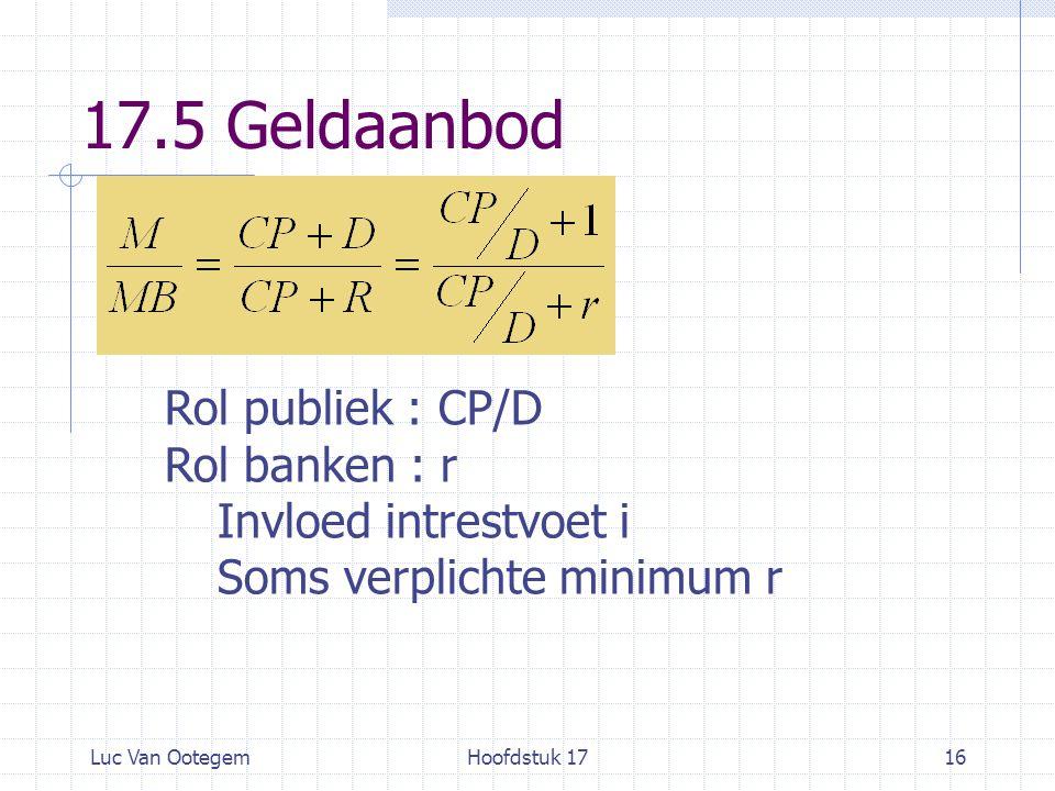 17.5 Geldaanbod Rol publiek : CP/D Rol banken : r