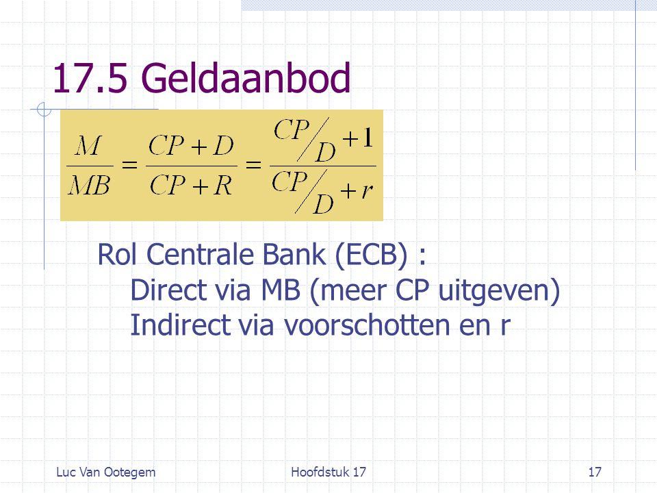 17.5 Geldaanbod Rol Centrale Bank (ECB) :